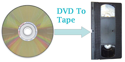 vhs conversion to dvd